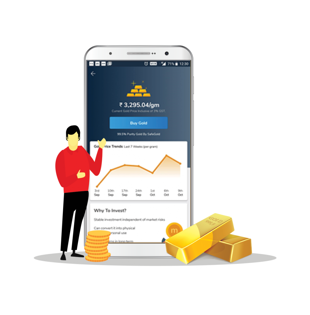 MobiKwik Digital Gold